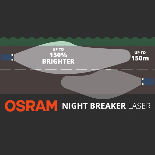 osram-night-breaker-laser-55w